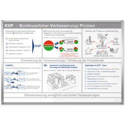 KVP-Informations-Board
