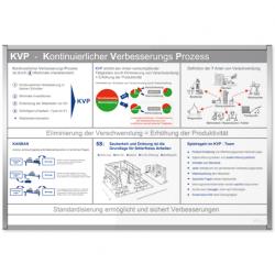 KVP-Informations-Board